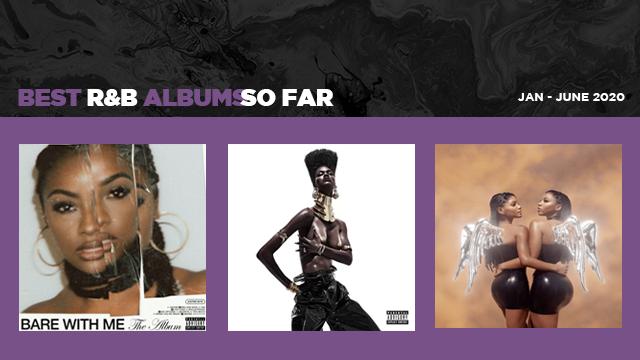 Best R&B Albums Of June 2020