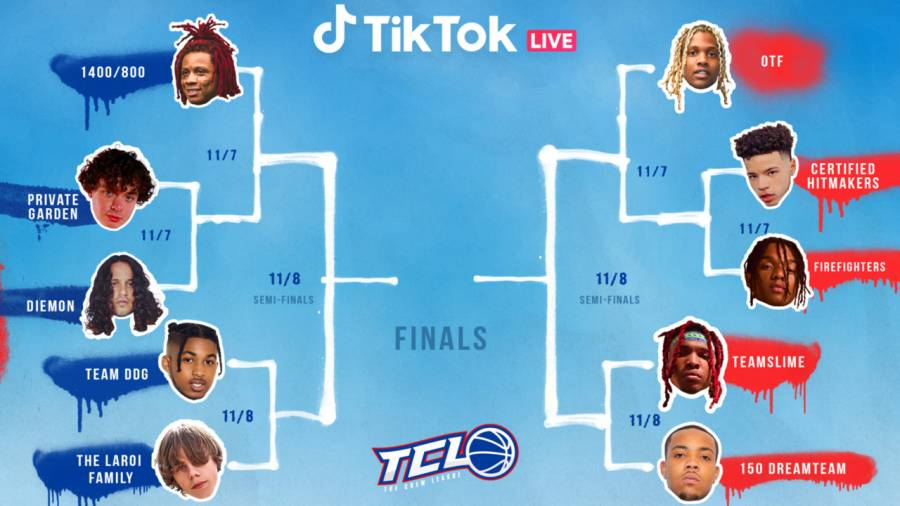 Here's A Scouting Report On DDG, G-Herbo, Lil Durk & The Rap-Star Hoopers Of 'The Crew League' TikTok Basketball Tournament
